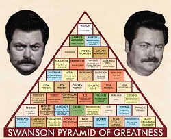 pyramid-of-greatness